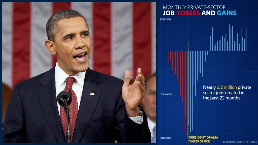 SOTU 2012 President Obama Stimulated Boredom